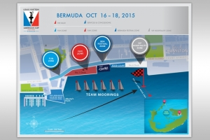 AC-Bermuda-Waterfront